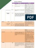 cuadrocomparativoescuelasycorrientesautoguardado-111028073309-phpapp01
