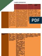 cuadrocomparativodecorrientes-140205210807-phpapp02.pptx