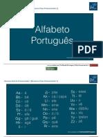 Resumen Pronunciación 1 Alfabeto e Acentos - Tus Clases de Portugués.pdf