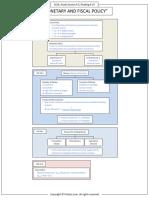 FinQuiz - Smart Summary, Study Session 5