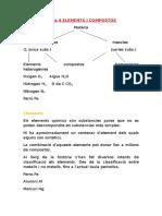 Tema 4 Elements i Compostos