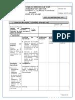 F004-P006-GFPI Guia de Aprendizaje 1 Tipos Topologias
