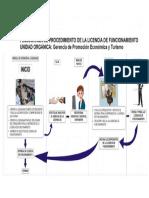 001_flujograma.pdf