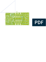 Layout PCB 1