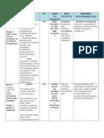 medicationsheetforobcliniucal-120915044531-phpapp02