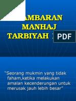 Manhaj Tarbiyah