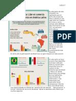 Mexico en America Latina