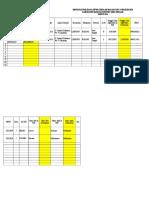 Format Revisi Penerima KIP