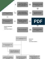 Diagramas de Termo 4 Practica 7