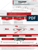 Eliminate IT Infrastructure Complexity with Fujitsu PRIMEFLEX vShape