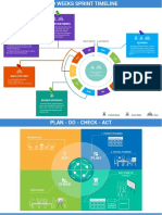 SaigonTechnology-Scrum Methodology - Agile Process