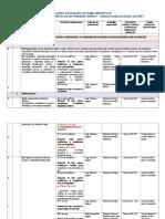 Planul legislativ al Parlamentului RM