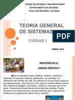 Sistemas y Organizaciones U1