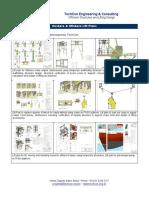 Onshore &Offshore Lift Plans
