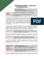 Codigo Integral Penal - Seguridad de La Información