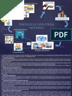 Psicologia Industrial Moderna