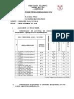 INFORME TECNICO PEDAGOGICO 2°FCC-3°PFRH 2016