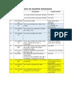 Revisión de Equipos Para Dar de Baja Sept 12