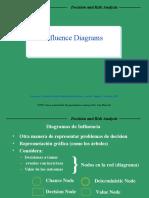 DiagramasDeInfluencia