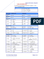 04-Tablas-de-Derivadas-e-Integrales.pdf