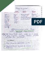 7th Grade - Material in Teacher's Notebook