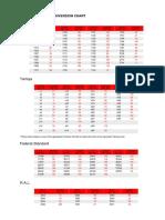 Humbrol Testors Conversion Chart