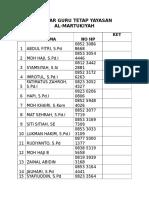 Daftar Guru Tetap Yayasan