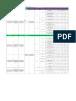 Matriz Consistencia ERP Pymeagroindustrial1v2 (1)