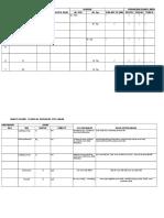 Daftar Kasus Thypoid Latihan