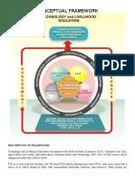 TLE Conceptual Framework