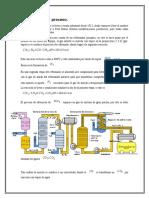 Descripción Del Proceso de amoniaco