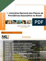 1a. Pesquisa de Planos de Previdência Associativa - Resultados
