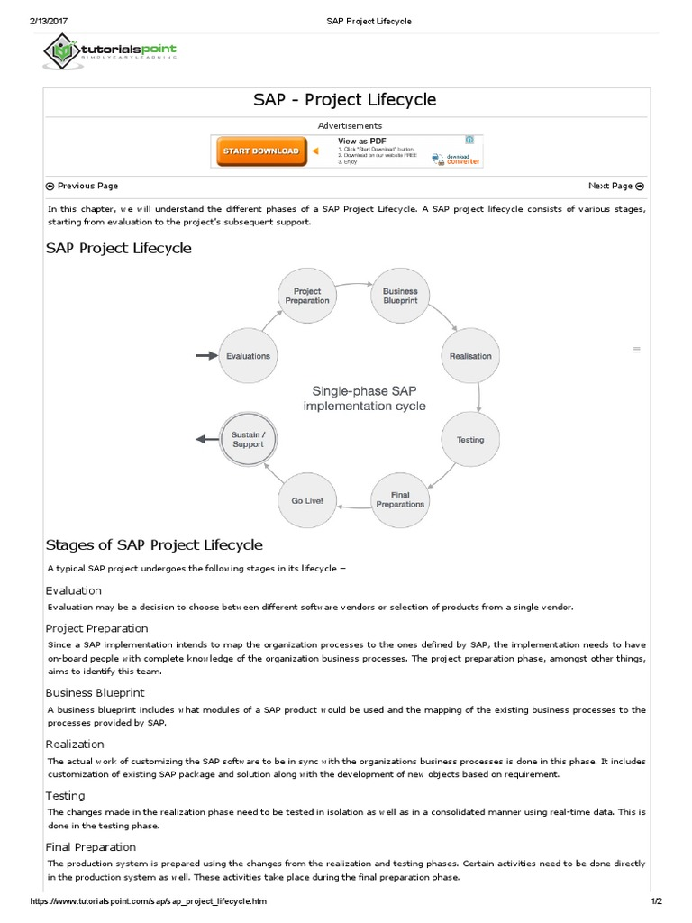 Sap project lifecycle business process systems engineering malvernweather Gallery