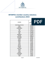 INTERPOL Member Country Statutory Contributions 2015