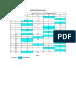 Distractor Analysis