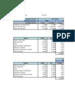 VaR Model - Equities - 30-Jun-09