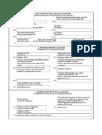 Date de Identificare a Titularului Diplomei