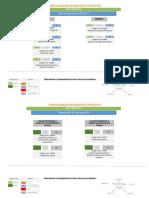 Plan Estudios Especializaciòn en Gestiòn de Proyectos
