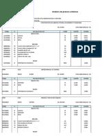 Analisissubpresupuestovarios PRACTICA 4