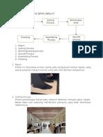 Alur Proses Produksi Sepatu