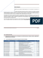 PACDEF 2016 Documento Publico