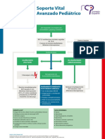 Poster Algoritmo SVA Pediatrico Espanol 2015