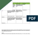 Classificalçao de Ginastica Laboral