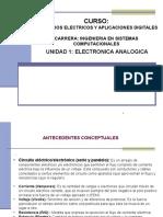 Principios Electricos_UNIDAD 1
