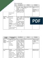Estrategias Pedagógicas (1)
