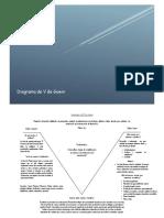 Diagrama de v de Gowin
