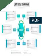 Elementos esenciales de una planificación (2016-2017).pdf