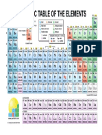 periodic_table-color.pdf