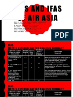 Efas and Ifas Air Asia