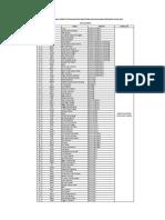 PENGUMUMAN-PERUMNAS-TAHAP3-JKT.pdf